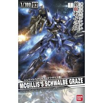 Schwalbe Graze Mcgillis Type