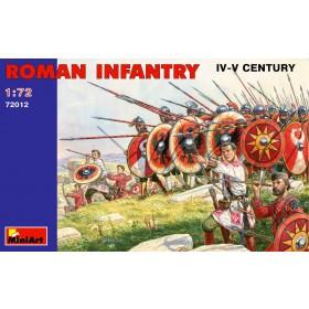 Roman Infantry - IV-V Century by MiniArt